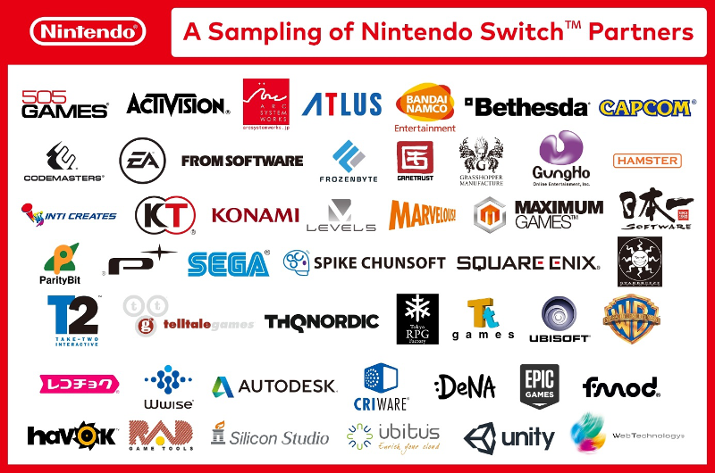 Nintendo Switch Partners
